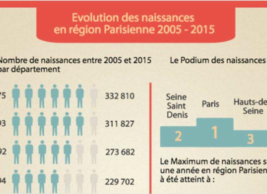 Naissance-region-parisienne